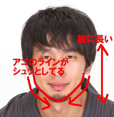 男の顔の輪郭
